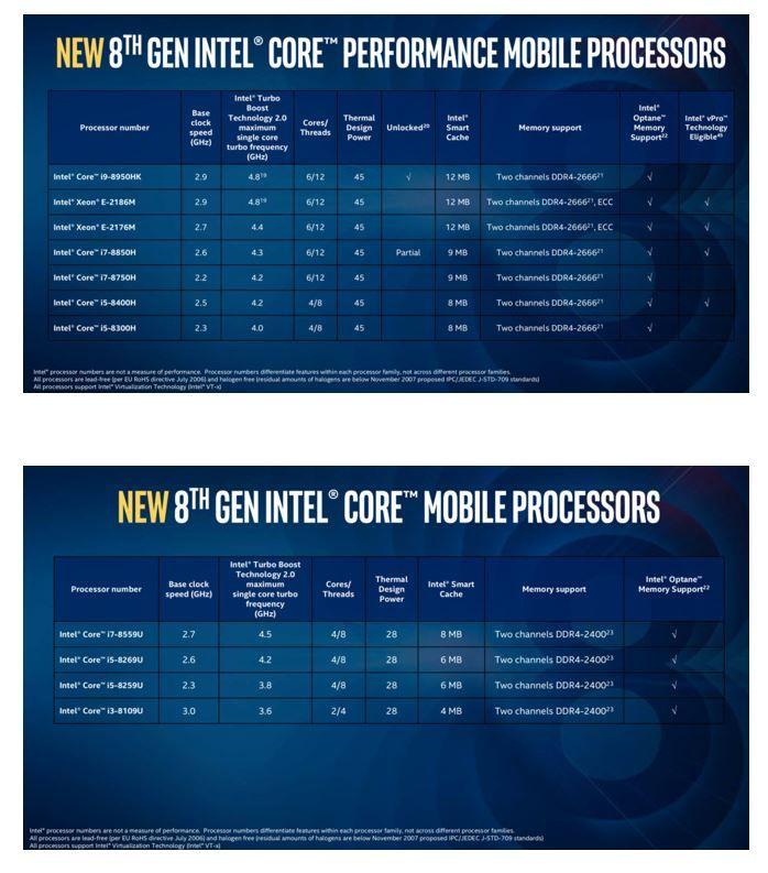 Intel announces  new 8th gen processors.JPG