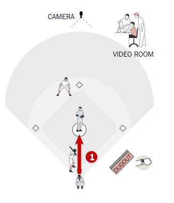 Red Sox used Apple Watch to steal signs.JPG